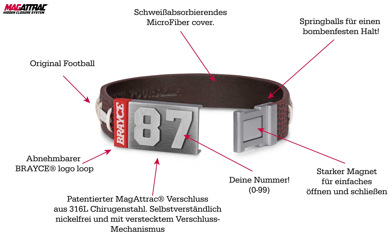 American Football Armband mit Erklärung zum Produkt
