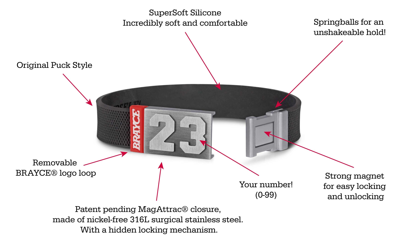 Puck Armband Produktinformation