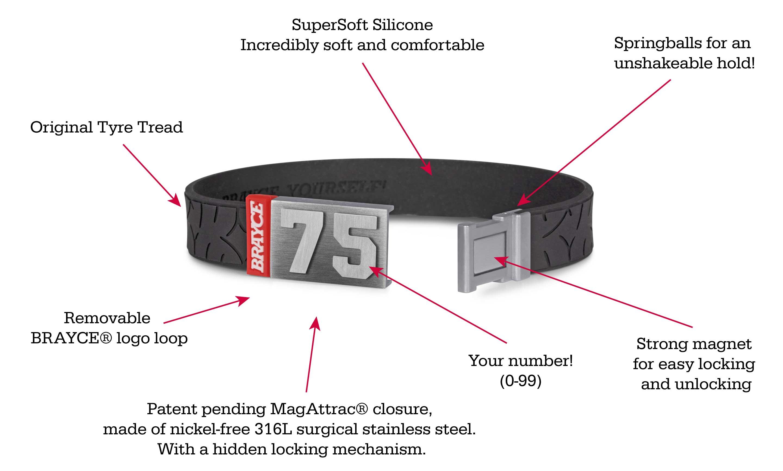 Motobike Armband Produktinformationen