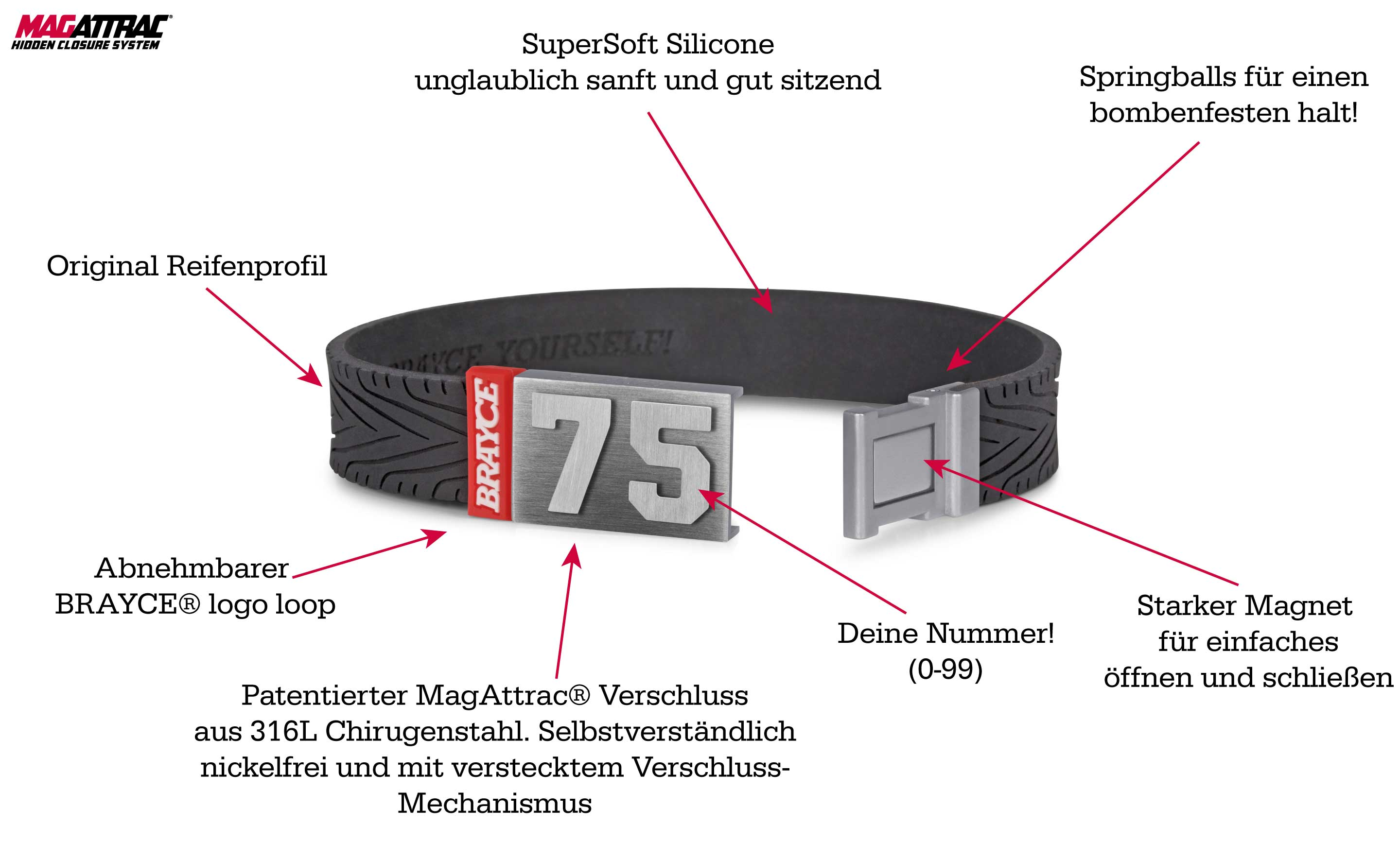 Racing Tyre Armband Produktinformationen